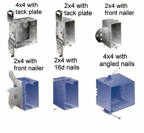 Light Switch Boxes
